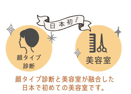 顔タイプ診断×美容室